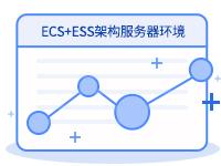 ECS+ESS架构服务器环境(Centos 64位 | Apache | Vsftp | DNS)