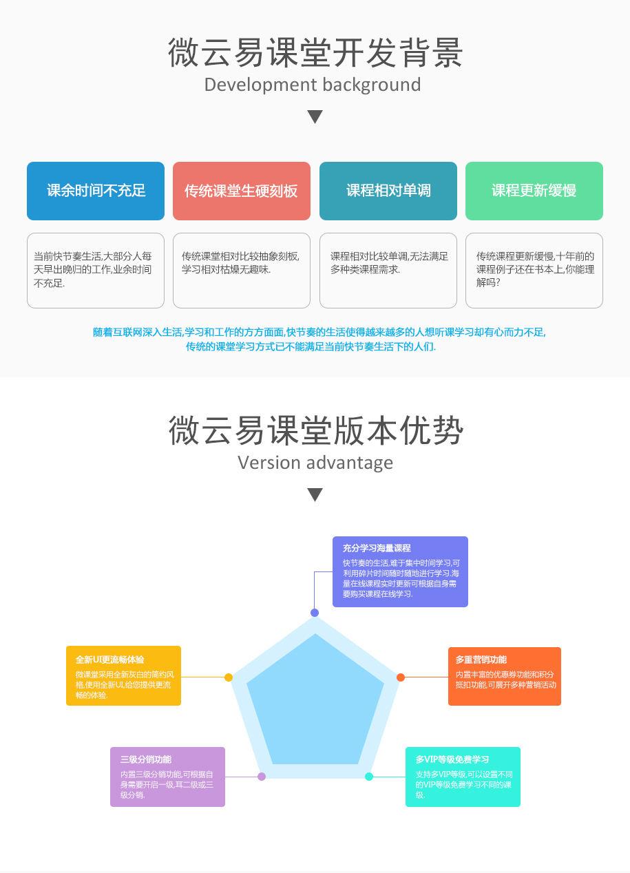 学校网校系统开发